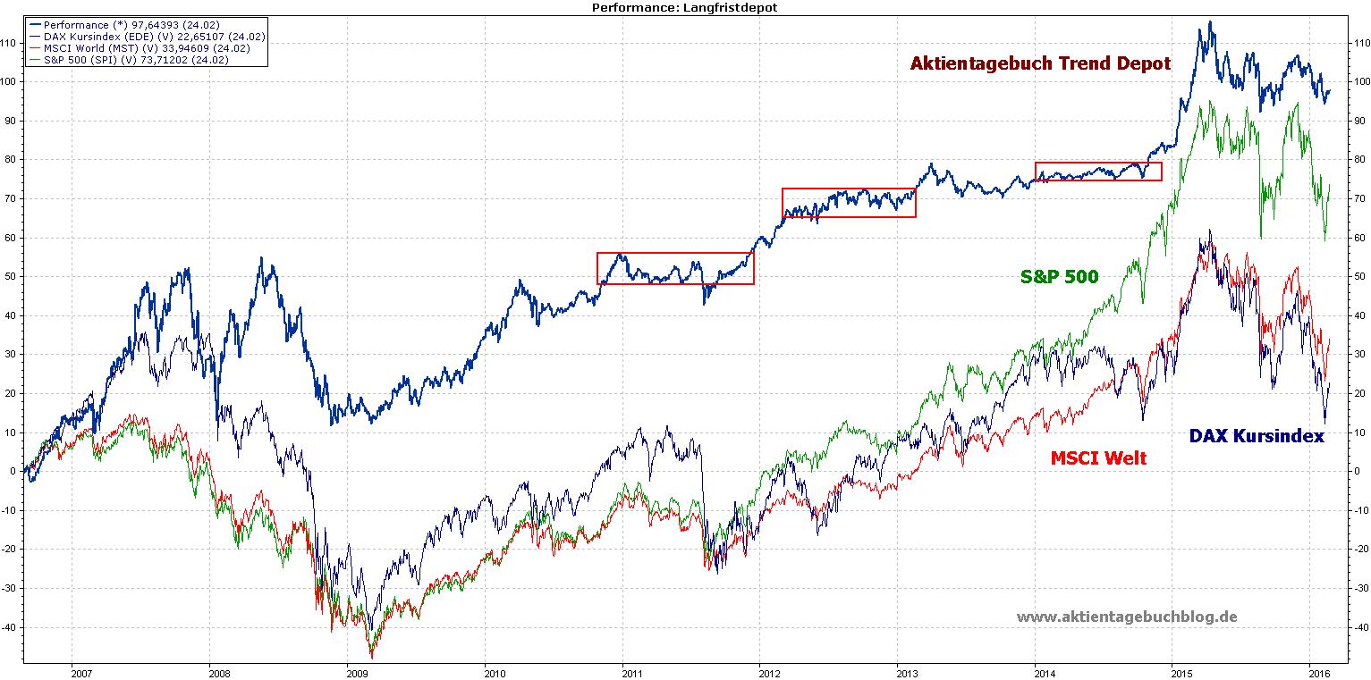 trenddepot02_23_16