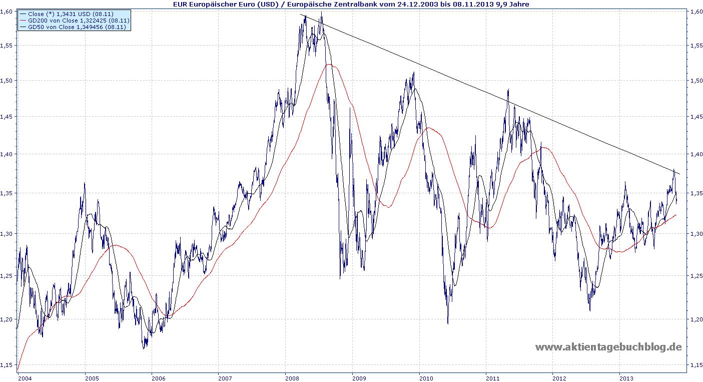eur11_11_13