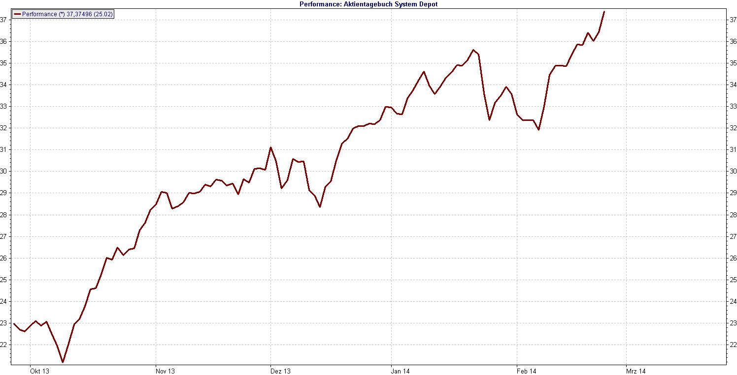 trendsystemdepot02_25_14